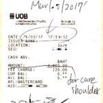 クレジットカード付帯の海外旅行保険について